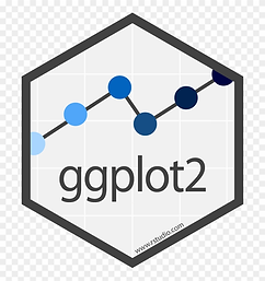 ggplot2_assignment_help_codersarts.png