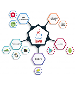Hire Java Expert, Coders and a Developers by Codersarts