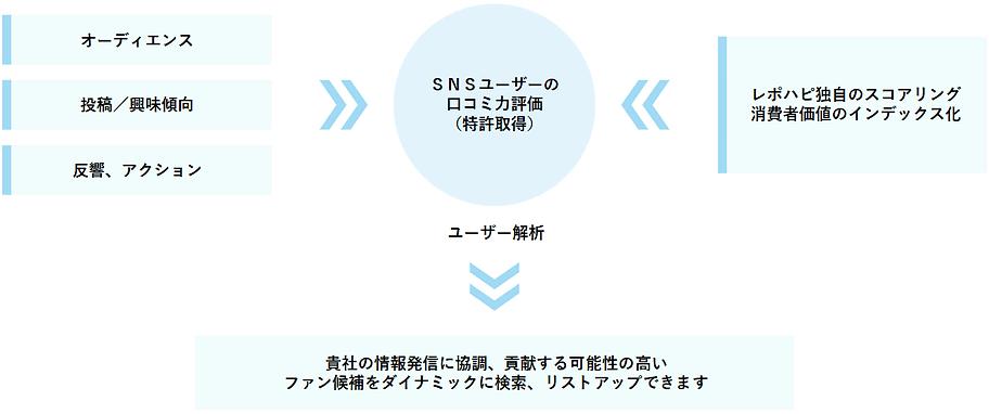 SNSrating1.png