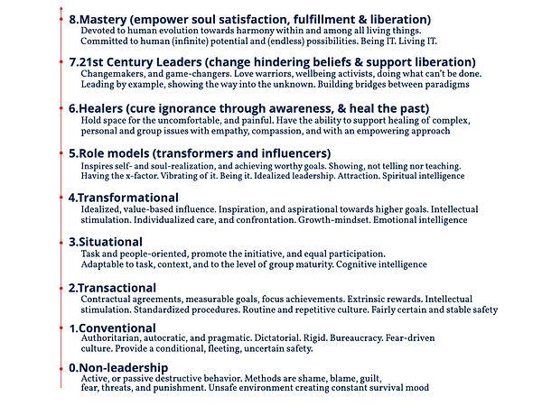 8 stages of leadership.001.jpeg
