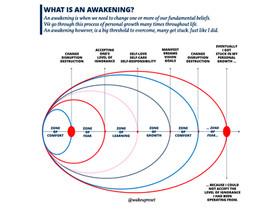 What is an awakening?