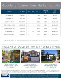 Hyde Homes Rprt - May 2016_Goodland only_Page_2