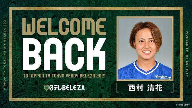2021.07.27| 西村清花選手契約締結のお知らせ
