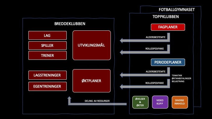 skillrace-cluster.jpg
