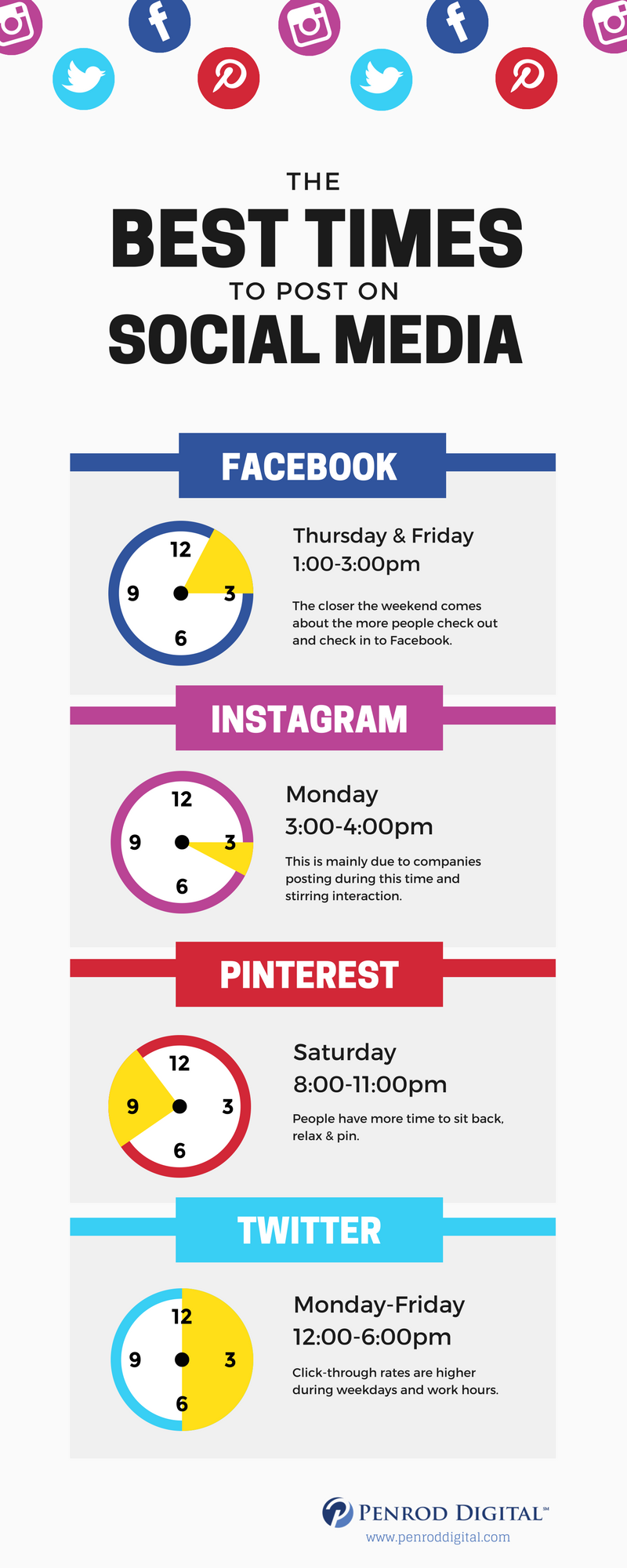 The best times to post on social media - infographic.