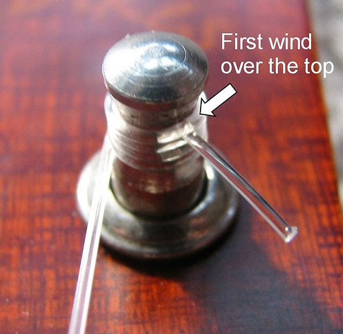 Wrapping a string around a peg