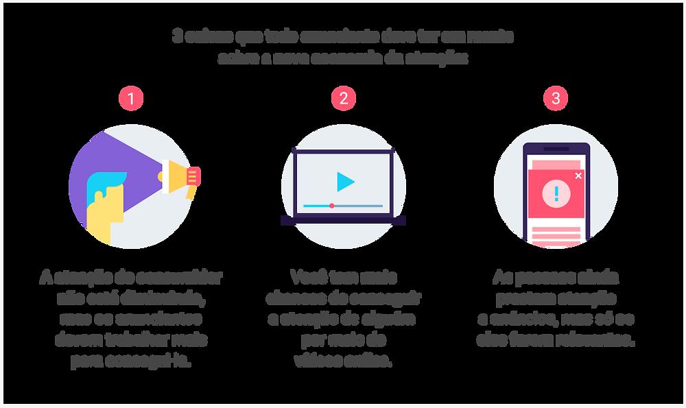 3 coisas que todo anunciante deve ter em mente sobre a nova economia da atenção - Think With Google Brasil