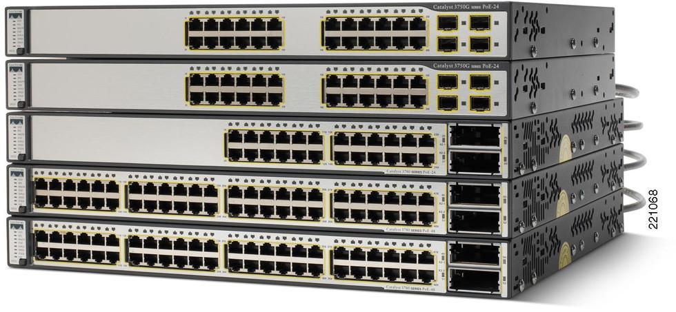 Switching Cisco