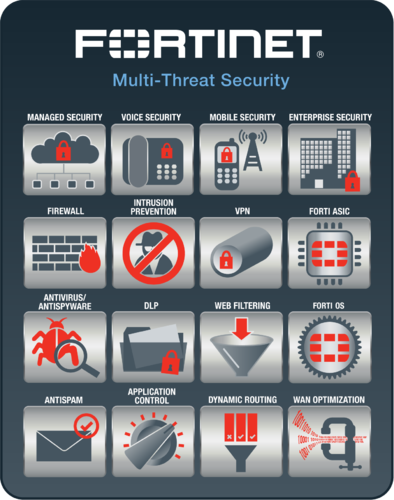 Fortinet - Security