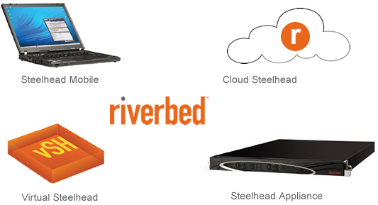 Familia de Productos Riverbed