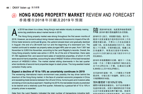 Hong Kong Property Market Review and Forecast