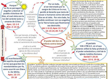 Lección 8: SATANÁS, UN ENEMIGO DERROTADO (23 de febrero 2019)