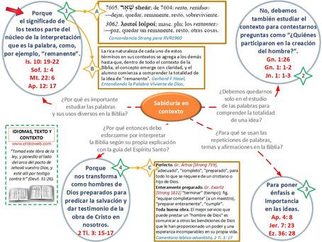 Lección 7: IDIOMAS, TEXTO Y CONTEXTO (16 de mayo 2020)
