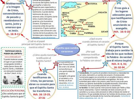Lección 5: TESTIFICAR CON EL PODER DEL ESPÍRITU (1 de agosto 2020)