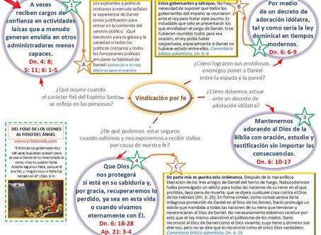 Lección 7: DEL FOSO DE LOS LEONES AL FOSO DEL ÁNGEL (15 de febrero 2020)