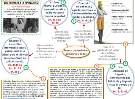 Lección 3: DEL MISTERIO A LA REVELACIÓN (18 de enero 2020)