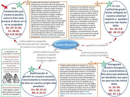 Lección 7: EL DESCANSO, LAS RELACIONES Y LA SALUD (14 de agosto)