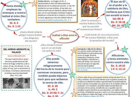 Lección 4: DEL HORNO ARDIENTE AL PALACIO (25 de enero 2020)