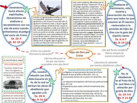 Lección 7: EL PACTO EN EL SINAÍ (15 de mayo)