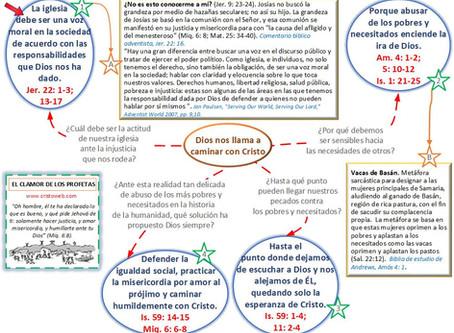 Lección 5: EL CLAMOR DE LOS PROFETAS (3 de agosto 2019)