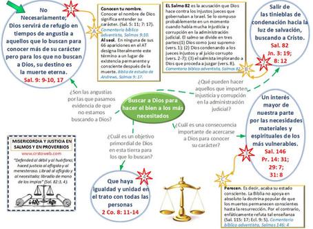 Lección 4: MISERICORDIA Y JUSTICIA EN SALMOS Y EN PROVERBIOS (27 de julio 2019)