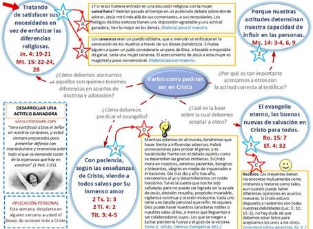 Lección 9: DESARROLLAR UNA ACTITUD GANADORA (29 de agosto 2020)