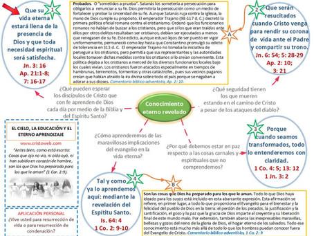 Lección 13: EL CIELO, LA EDUCACIÓN Y EL ETERNO APRENDIZAJE (26 de diciembre 2020)