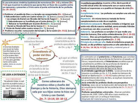 Lección 1: DE LEER A ENTENDER (4 de enero 2020)