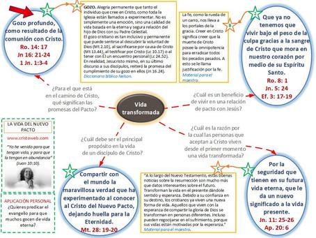 Lección 13: LA VIDA DEL NUEVO PACTO (26 de junio)