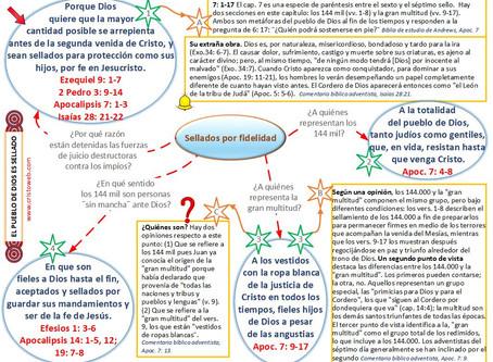 Lección 6: EL PUEBLO DE DIOS ES SELLADO (9 de febrero 2019)