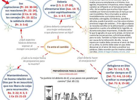 Lección 3: PREPARÉMONOS PARA EL CAMBIO (20 de abril 2019)