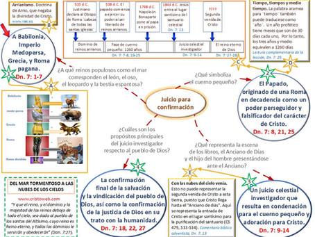 Lección 8: DEL MAR TORMENTOSO A LAS NUBES DE LOS CIELOS (22 de febrero 2020)