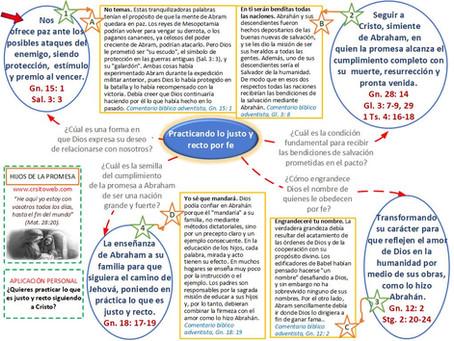 Lección 5: HIJOS DE LA PROMESA (1 de mayo)