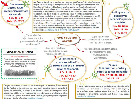 Lección 10: ADORACIÓN AL SEÑOR (7 de diciembre 2019)