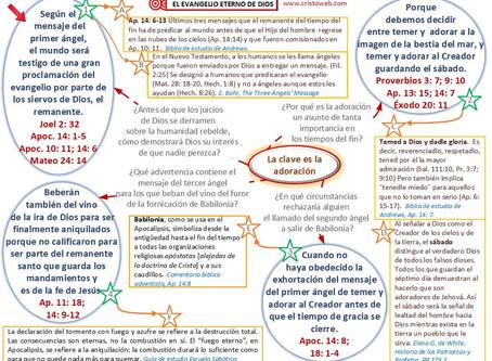 Lección 10: EL EVANGELIO ETERNO DE DIOS (9 de marzo 2019)