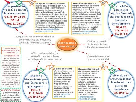 Lección 6: CÓMO HALLAR DESCANSO EN LOS LAZOS FAMILIARES (7 de agosto)