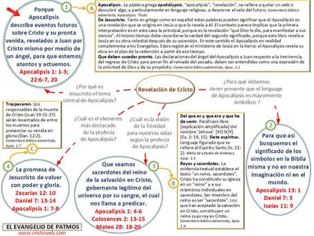 Lección 1: EL EVANGELIO DE PATMOS (5 de enero 2019)