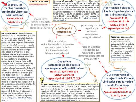 Lección 5: LOS SIETE SELLOS (2 de febrero 2019)