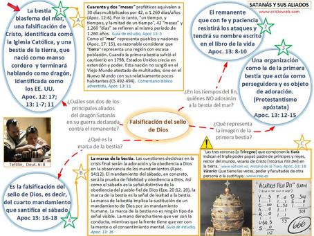 Lección 9: SATANÁS Y SUS ALIADOS (2 de marzo 2019)