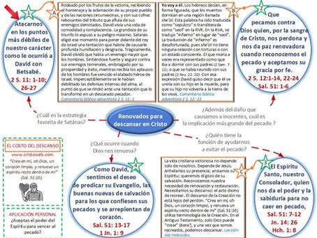 Lección 4: EL COSTO DEL DESCANSO (24 de julio)