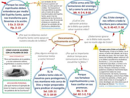 Lección 13: CÓMO VIVIR DE ACUERDO CON LA PALABRA DE DIOS (27 de junio 2020)