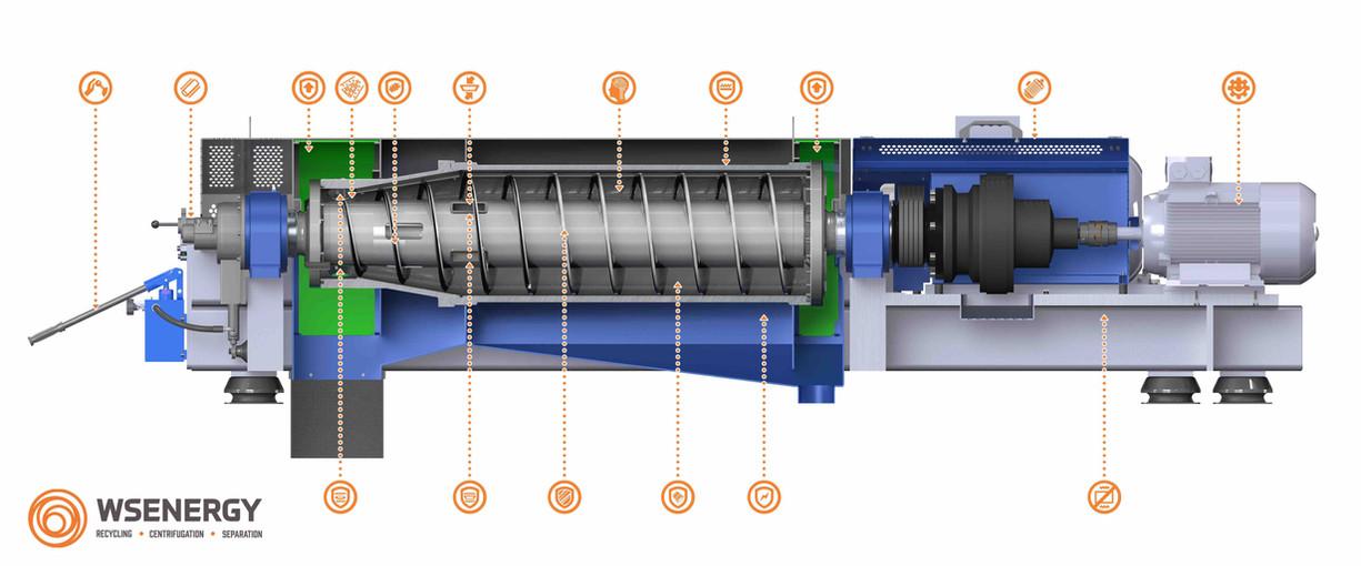 Устройство и важные свойства декатерной центрифуги от wsenergy