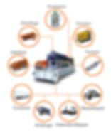 Dekanter für mineralische Anwendungen - Komplettanlagen für Bohrschlammaufbereitung - Wiederverwendung der gebrauchten Bohrspülung, entwickelt für Groß-Tunnelvortrieb, Mikro-Tunneling, HDD- Bohren, Geothermie-Bohren, Kieswaschen, Spezial-Tiefbau (z.B. Dammsanierung)