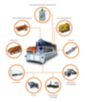 Модульная установка с декантерной центрифугой для очистки и рециклинга бурового раствора