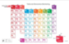 tabla de elementos de mkt.jpeg
