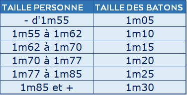 taille batons.png