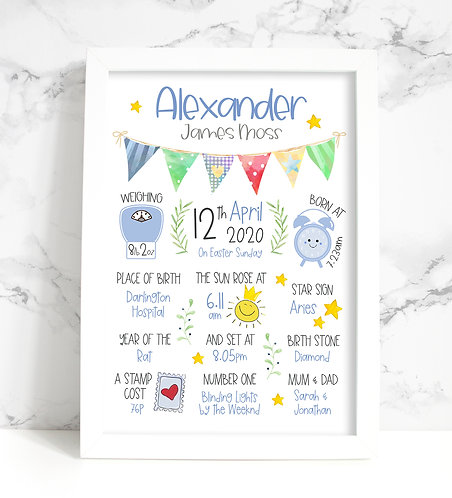 Framed New Baby Personalised Print
