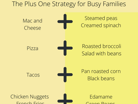 Healthier Family Meal Swaps When You're Trying to Slim Down