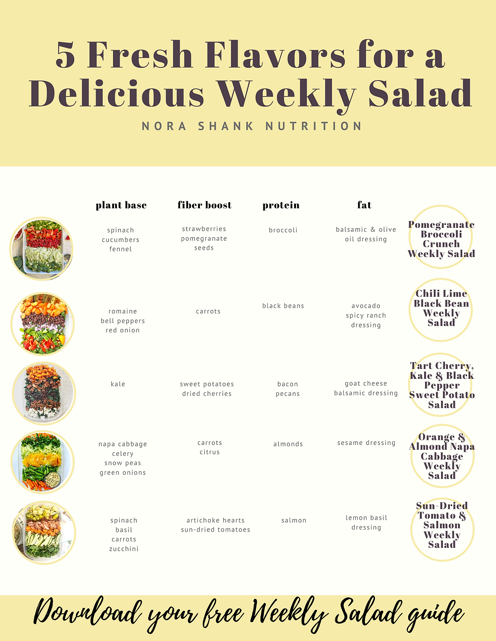 5 Themes for Weekly Salads by Nora Shank Nutrition