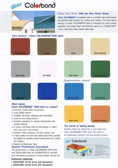 Bluescope_AZ150_Colorbond_Color_Coating.